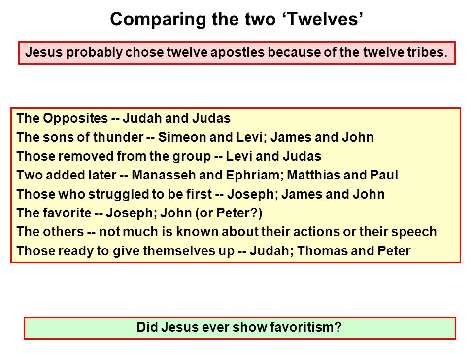 The Opposites -- Judah and Judas The sons of thunder -- Simeon and Levi; James and John Those removed from the group -- Levi and Judas Two added later -- Manasseh and Ephriam; Matthias and Paul Those who struggled to be first -- Joseph; James and John The favorite -- Joseph; John (or Peter ) The others -- not much is known about their actions or their speech Those ready to give themselves up -- Judah; Thomas and Peter Comparing the two 'Twelves' Did Jesus ever show favoritism.