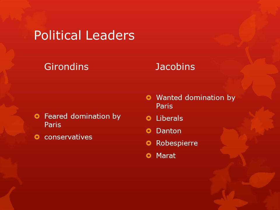 Political Leaders Girondins  Feared domination by Paris  conservatives Jacobins  Wanted domination by Paris  Liberals  Danton  Robespierre  Marat