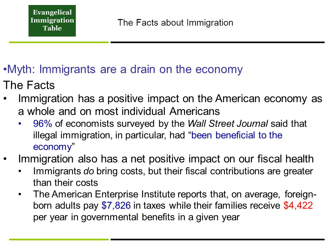 Myth: Immigrants are a drain on the economy The Facts Immigration has a positive impact on the American economy as a whole and on most individual Americans 96% of economists surveyed by the Wall Street Journal said that illegal immigration, in particular, had been beneficial to the economy Immigration also has a net positive impact on our fiscal health Immigrants do bring costs, but their fiscal contributions are greater than their costs The American Enterprise Institute reports that, on average, foreign- born adults pay $7,826 in taxes while their families receive $4,422 per year in governmental benefits in a given year