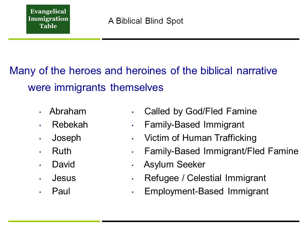 Many of the heroes and heroines of the biblical narrative were immigrants themselves Abraham Rebekah Joseph Ruth David Jesus Paul Called by God/Fled Famine Family-Based Immigrant Victim of Human Trafficking Family-Based Immigrant/Fled Famine Asylum Seeker Refugee / Celestial Immigrant Employment-Based Immigrant A Biblical Blind Spot