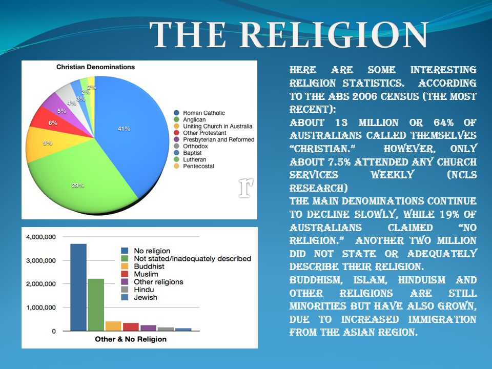 Here are some interesting religion statistics.