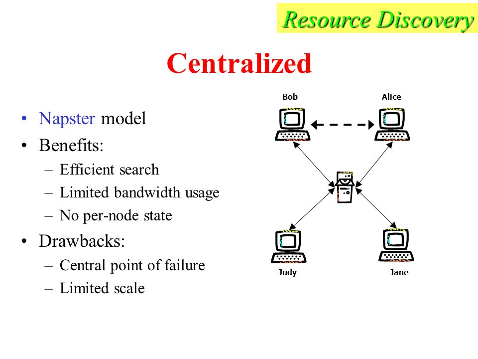 Centralized Napster model Benefits: –Efficient search –Limited bandwidth usage –No per-node state Drawbacks: –Central point of failure –Limited scale BobAlice JaneJudy Resource Discovery