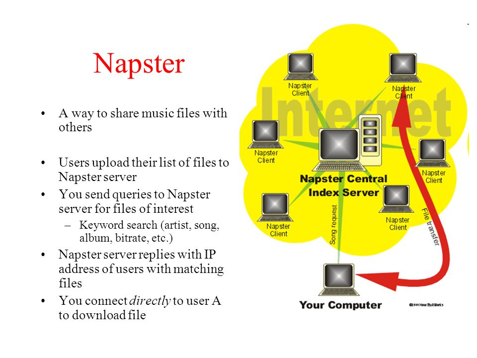 Napster A way to share music files with others Users upload their list of files to Napster server You send queries to Napster server for files of interest –Keyword search (artist, song, album, bitrate, etc.) Napster server replies with IP address of users with matching files You connect directly to user A to download file