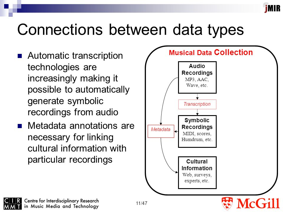 11/47 Connections between data types Automatic transcription technologies are increasingly making it possible to automatically generate symbolic recordings from audio Metadata annotations are necessary for linking cultural information with particular recordings Symbolic Recordings MIDI, scores, Humdrum, etc.