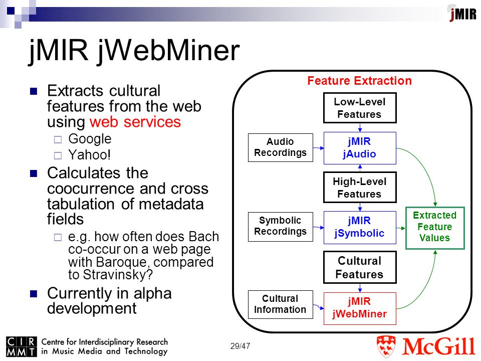 29/47 jMIR jWebMiner Extracts cultural features from the web using web services  Google  Yahoo.