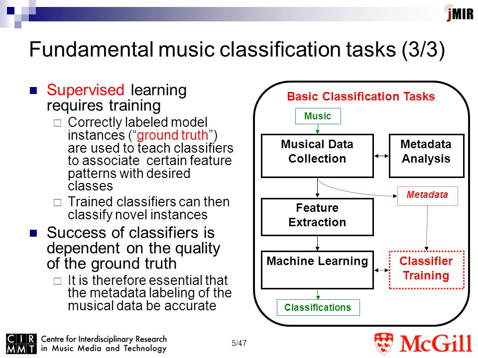 5/47 Fundamental music classification tasks (3/3) Supervised learning requires training  Correctly labeled model instances ( ground truth ) are used to teach classifiers to associate certain feature patterns with desired classes  Trained classifiers can then classify novel instances Success of classifiers is dependent on the quality of the ground truth  It is therefore essential that the metadata labeling of the musical data be accurate Musical Data Collection Basic Classification Tasks Feature Extraction Machine Learning Metadata Metadata Analysis Classifications Music Classifier Training