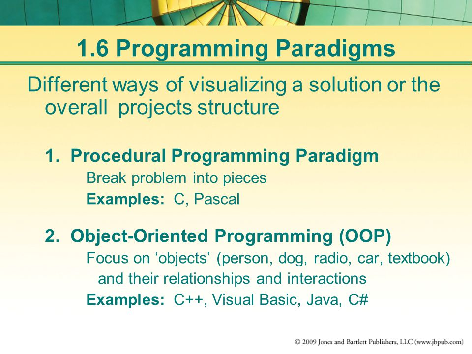 1.6 Programming Paradigms Different ways of visualizing a solution or the overall projects structure 1.