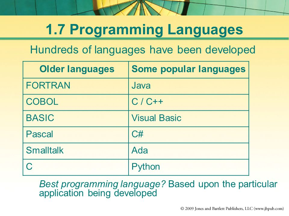 Hundreds of languages have been developed Best programming language.