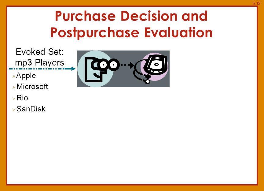 5-19 Purchase Decision and Postpurchase Evaluation Evoked Set: mp3 Players  Apple  Microsoft  Rio  SanDisk