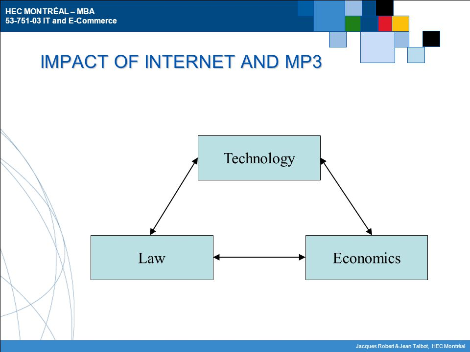 HEC MONTRÉAL – MBA 53-751-03 IT and E-Commerce Jacques Robert & Jean Talbot, HEC Montréal IMPACT OF INTERNET AND MP3 Technology LawEconomics