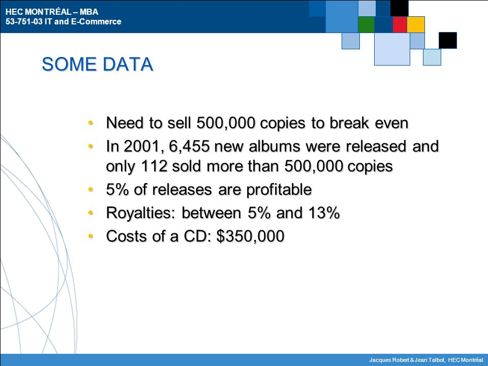 HEC MONTRÉAL – MBA 53-751-03 IT and E-Commerce Jacques Robert & Jean Talbot, HEC Montréal SOME DATA Need to sell 500,000 copies to break evenNeed to sell 500,000 copies to break even In 2001, 6,455 new albums were released and only 112 sold more than 500,000 copiesIn 2001, 6,455 new albums were released and only 112 sold more than 500,000 copies 5% of releases are profitable5% of releases are profitable Royalties: between 5% and 13%Royalties: between 5% and 13% Costs of a CD: $350,000Costs of a CD: $350,000
