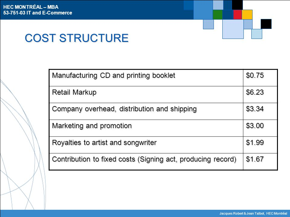 HEC MONTRÉAL – MBA 53-751-03 IT and E-Commerce Jacques Robert & Jean Talbot, HEC Montréal COST STRUCTURE Manufacturing CD and printing booklet $0.75 Retail Markup $6.23 Company overhead, distribution and shipping $3.34 Marketing and promotion $3.00 Royalties to artist and songwriter $1.99 Contribution to fixed costs (Signing act, producing record) $1.67
