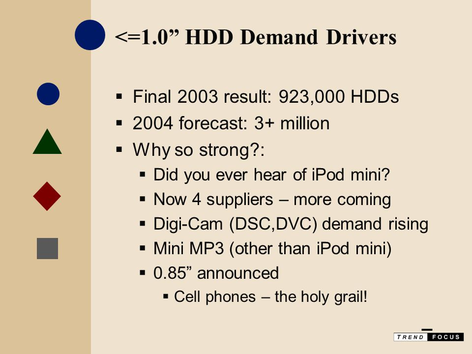 <=1.0 HDD Demand Drivers  Final 2003 result: 923,000 HDDs  2004 forecast: 3+ million  Why so strong :  Did you ever hear of iPod mini.