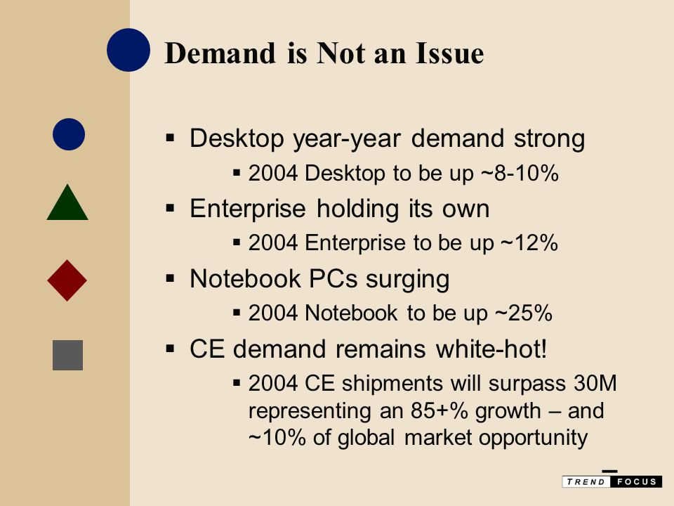 Demand is Not an Issue  Desktop year-year demand strong  2004 Desktop to be up ~8-10%  Enterprise holding its own  2004 Enterprise to be up ~12%  Notebook PCs surging  2004 Notebook to be up ~25%  CE demand remains white-hot.