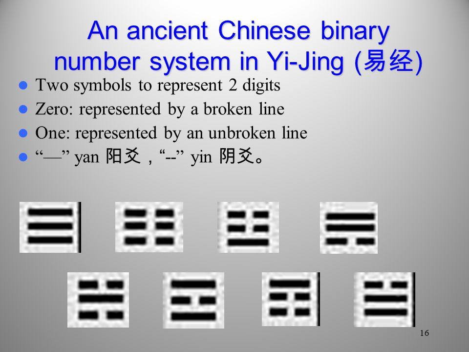 16 An ancient Chinese binary number system in Yi-Jing ( 易经 ) Two symbols to represent 2 digits Zero: represented by a broken line One: represented by an unbroken line — yan 阳爻, -- yin 阴爻。