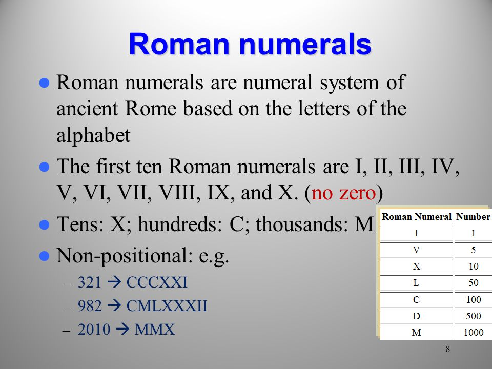 Roman numerals Roman numerals are numeral system of ancient Rome based on the letters of the alphabet The first ten Roman numerals are I, II, III, IV, V, VI, VII, VIII, IX, and X.