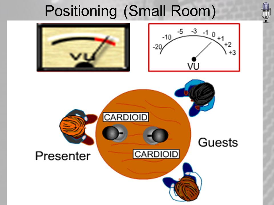 Positioning (Small Room)
