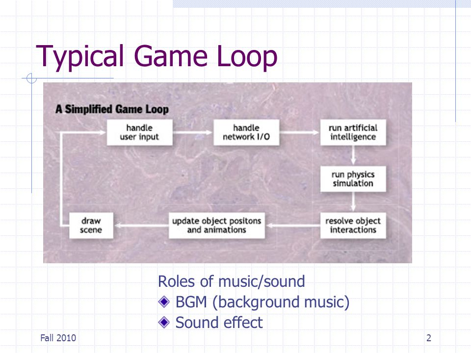 Fall 20102 Typical Game Loop Roles of music/sound BGM (background music) Sound effect