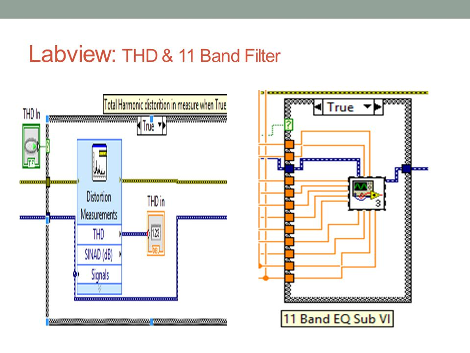 Labview: THD & 11 Band Filter