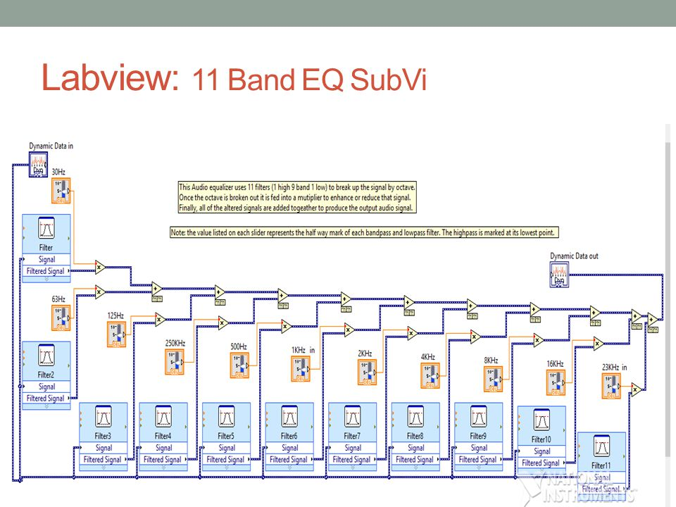 Labview: 11 Band EQ SubVi