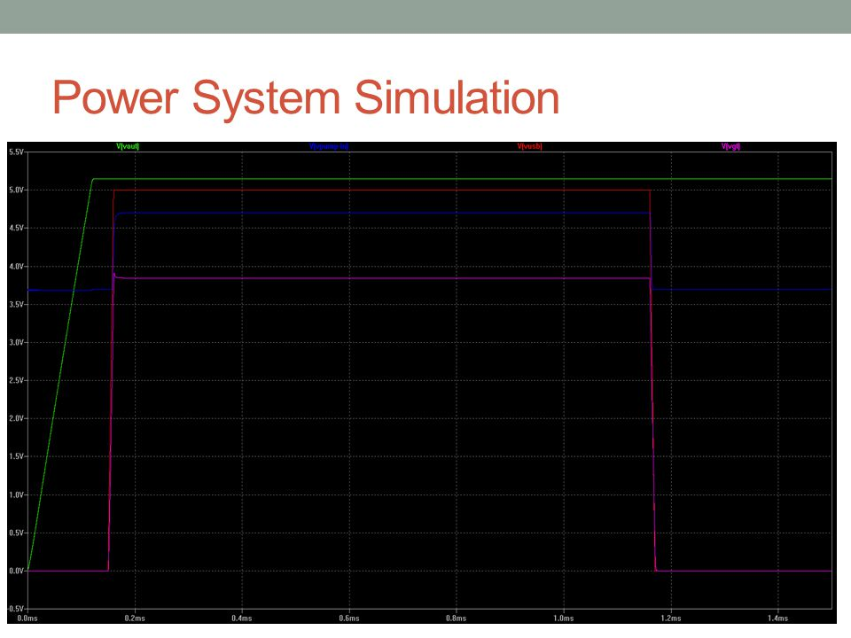 Power System Simulation