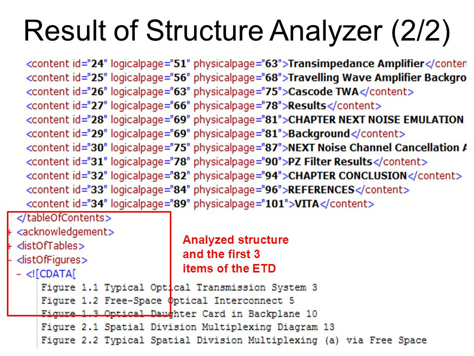 Result of Structure Analyzer (2/2) Analyzed structure and the first 3 items of the ETD