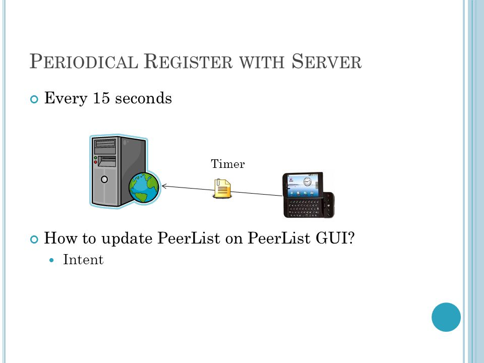 P ERIODICAL R EGISTER WITH S ERVER Every 15 seconds How to update PeerList on PeerList GUI.