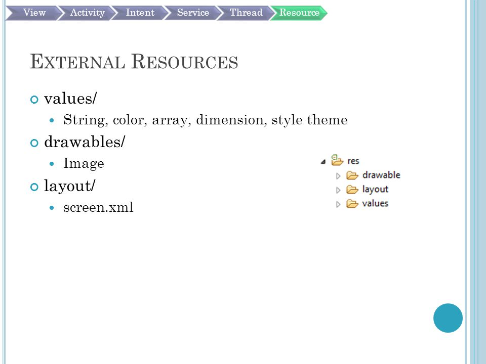 E XTERNAL R ESOURCES values/ String, color, array, dimension, style theme drawables/ Image layout/ screen.xml ViewActivityIntentServiceThreadResource