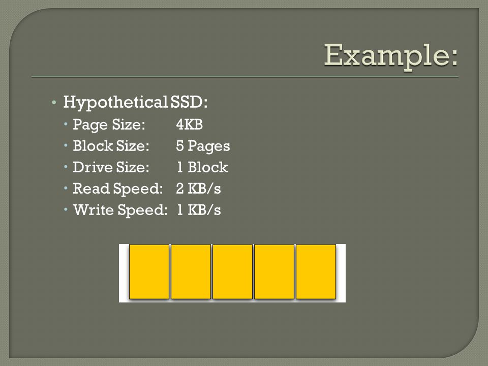 Hypothetical SSD:  Page Size:4KB  Block Size:5 Pages  Drive Size:1 Block  Read Speed:2 KB/s  Write Speed: 1 KB/s