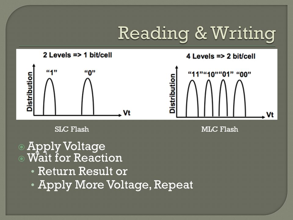 SLC Flash MLC Flash  Apply Voltage  Wait for Reaction Return Result or Apply More Voltage, Repeat