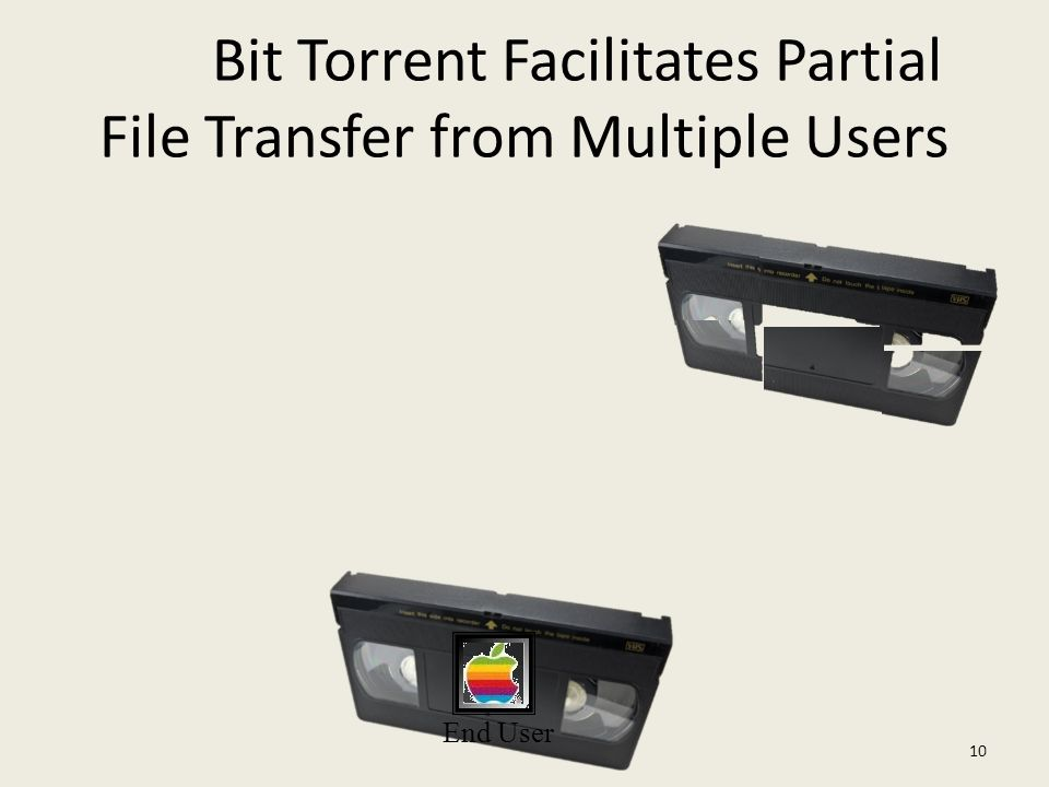Bit Torrent Facilitates Partial File Transfer from Multiple Users End User 10