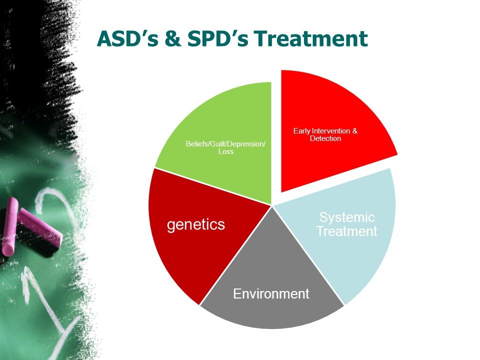 ASD's & SPD's Treatment Early Intervention & Detection Systemic Treatment Environment genetics Beliefs/Guilt/Depression/ Loss