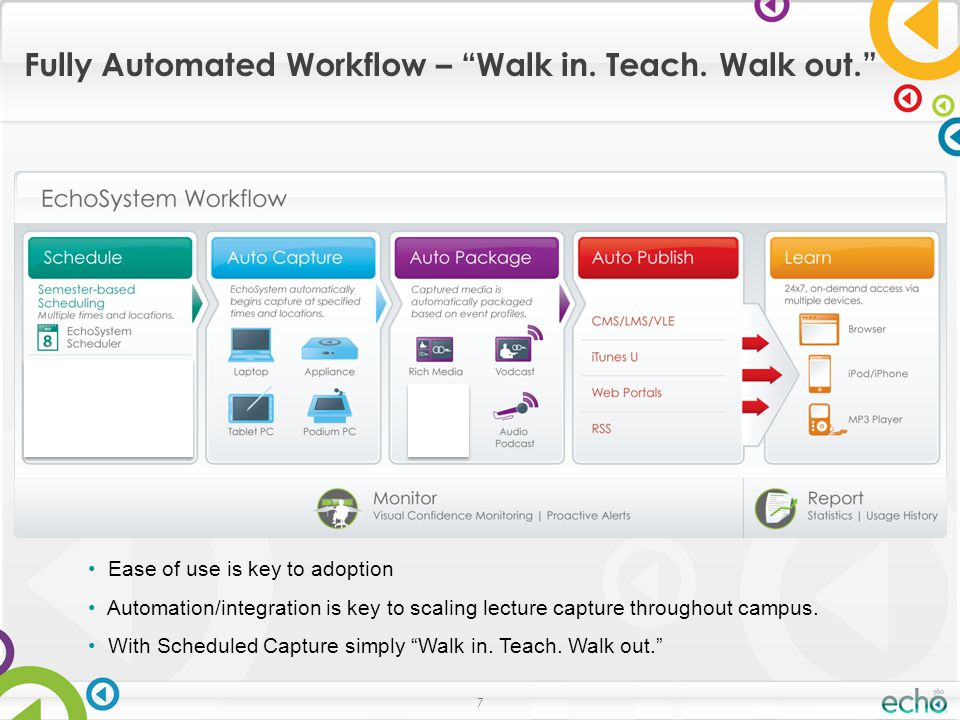 7 Fully Automated Workflow – Walk in. Teach.