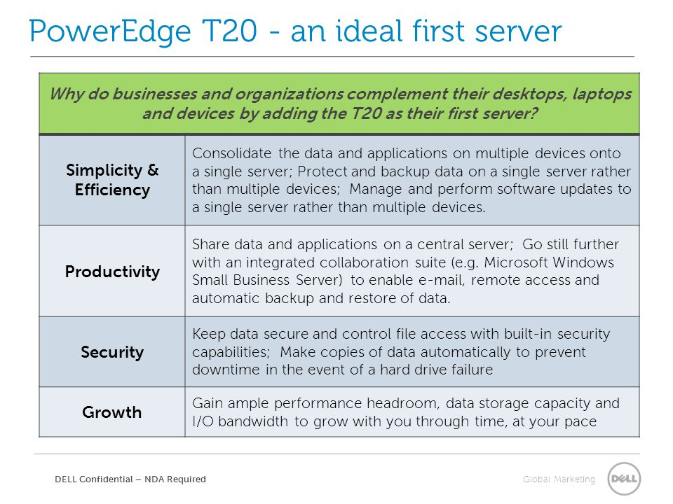 Global Marketing PowerEdge T20 - an ideal first server DELL Confidential – NDA Required Why do businesses and organizations complement their desktops, laptops and devices by adding the T20 as their first server.