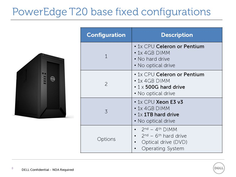PowerEdge T20 base fixed configurations 8 DELL Confidential - NDA Required ConfigurationDescription 1 1x CPU Celeron or Pentium 1x 4GB DIMM No hard drive No optical drive 2 1x CPU Celeron or Pentium 1x 4GB DIMM 1 x 500G hard drive No optical drive 3 1x CPU Xeon E3 v3 1x 4GB DIMM 1x 1TB hard drive No optical drive Options 2 nd – 4 th DIMM 2 nd – 6 th hard drive Optical drive (DVD) Operating System