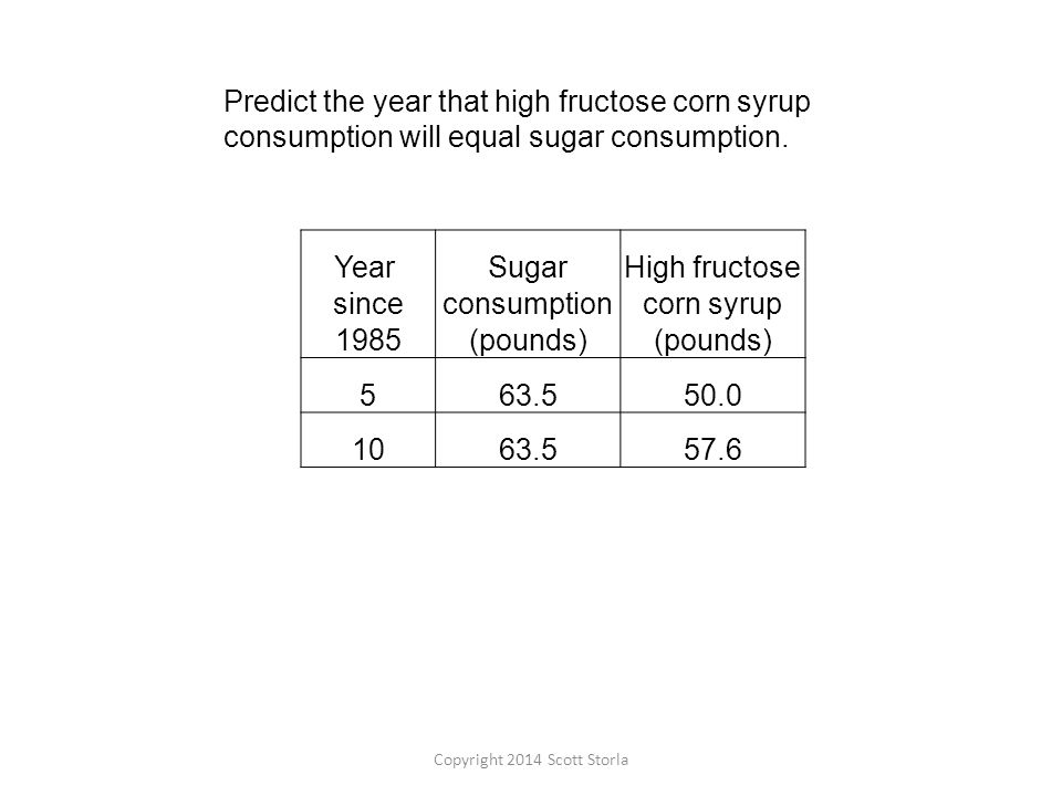 Predict the year that high fructose corn syrup consumption will equal sugar consumption.
