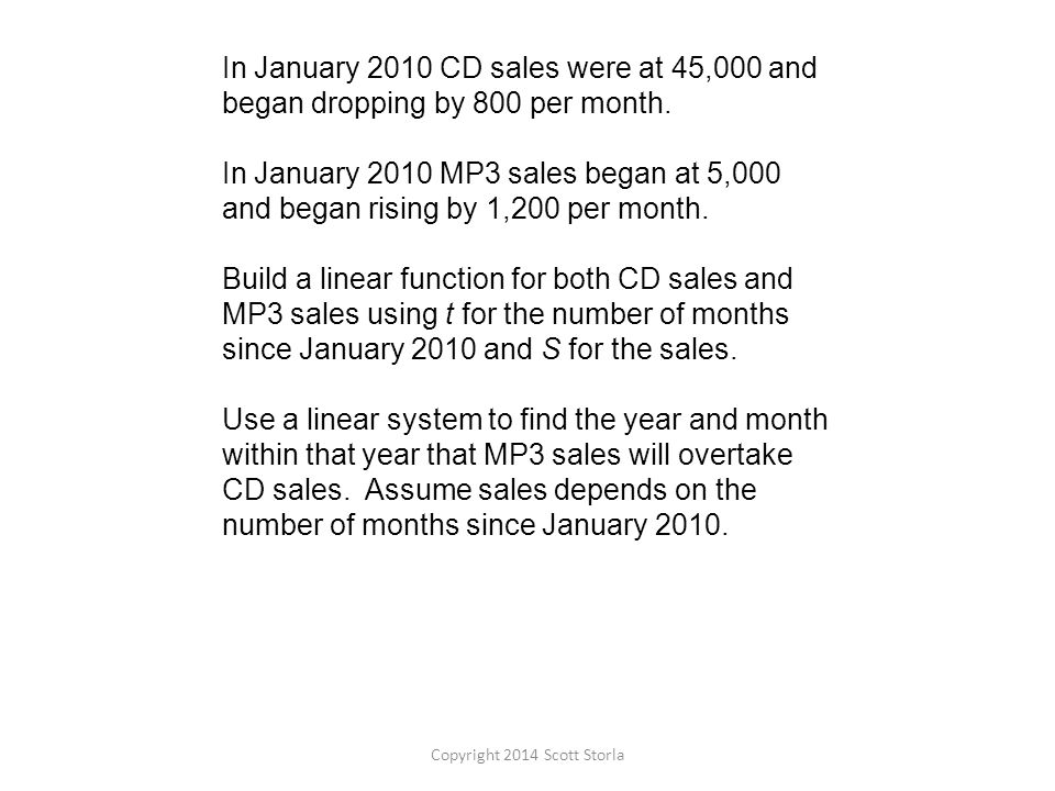 In January 2010 CD sales were at 45,000 and began dropping by 800 per month.