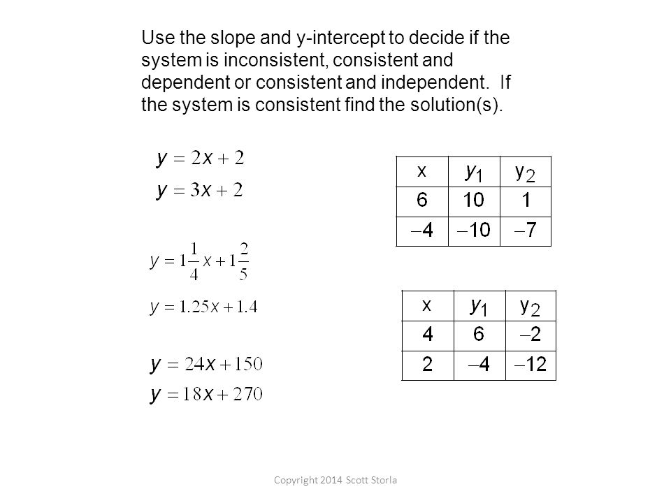 Use the slope and y-intercept to decide if the system is inconsistent, consistent and dependent or consistent and independent.