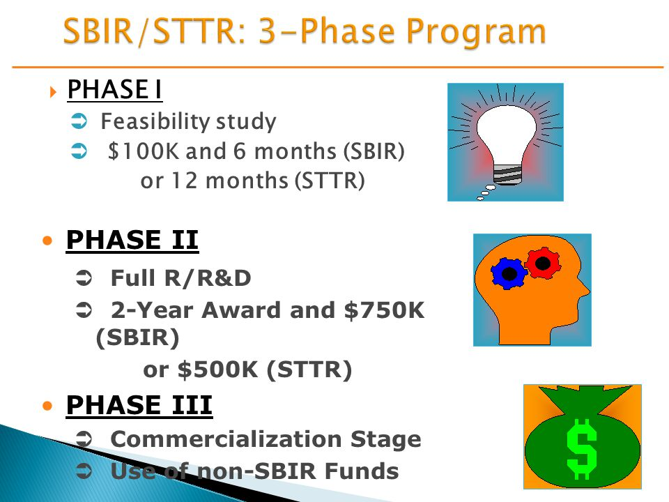  SBIR: Set-aside program for small business concerns to engage in federal R&D --with potential for commercialization.