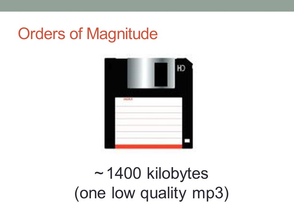 Orders of Magnitude ~ 1400 kilobytes (one low quality mp3)
