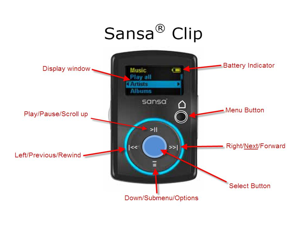 components sansa clip mp3 earbuds usb cable quick start guide rh slideplayer com Kindle Fire User Guide User Manual