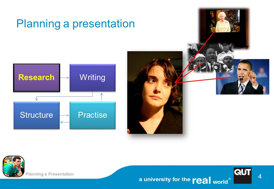 Planning a Presentation 4 Planning a presentation ResearchWriting StructurePractise