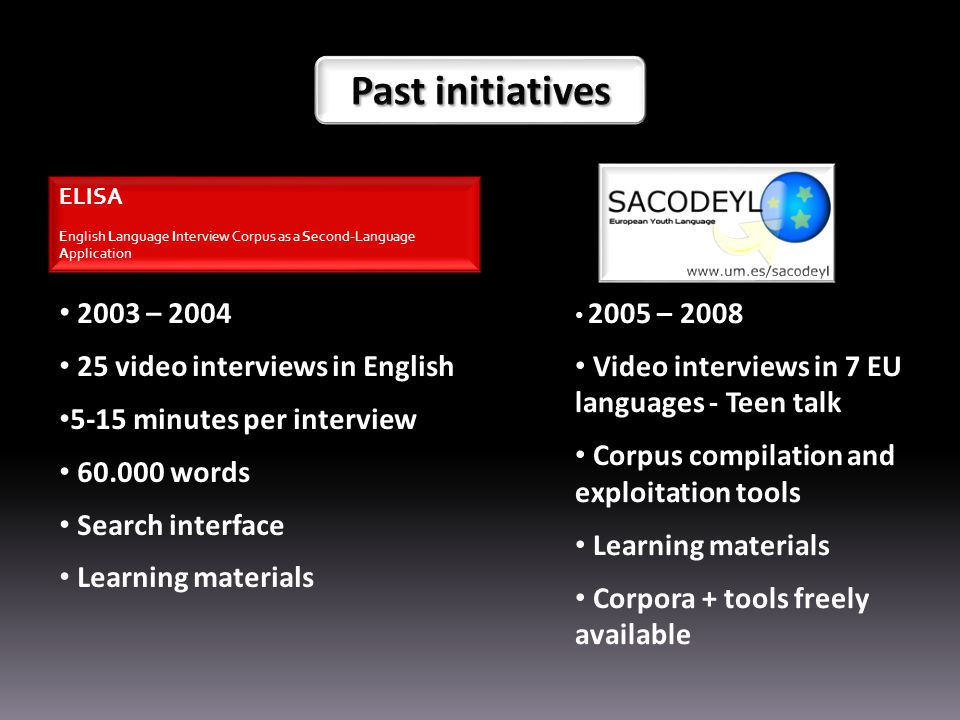 ELISA English Language Interview Corpus as a Second-Language Application 2003 – 2004 25 video interviews in English 5-15 minutes per interview 60.000 words Search interface Learning materials 2005 – 2008 Video interviews in 7 EU languages - Teen talk Corpus compilation and exploitation tools Learning materials Corpora + tools freely available