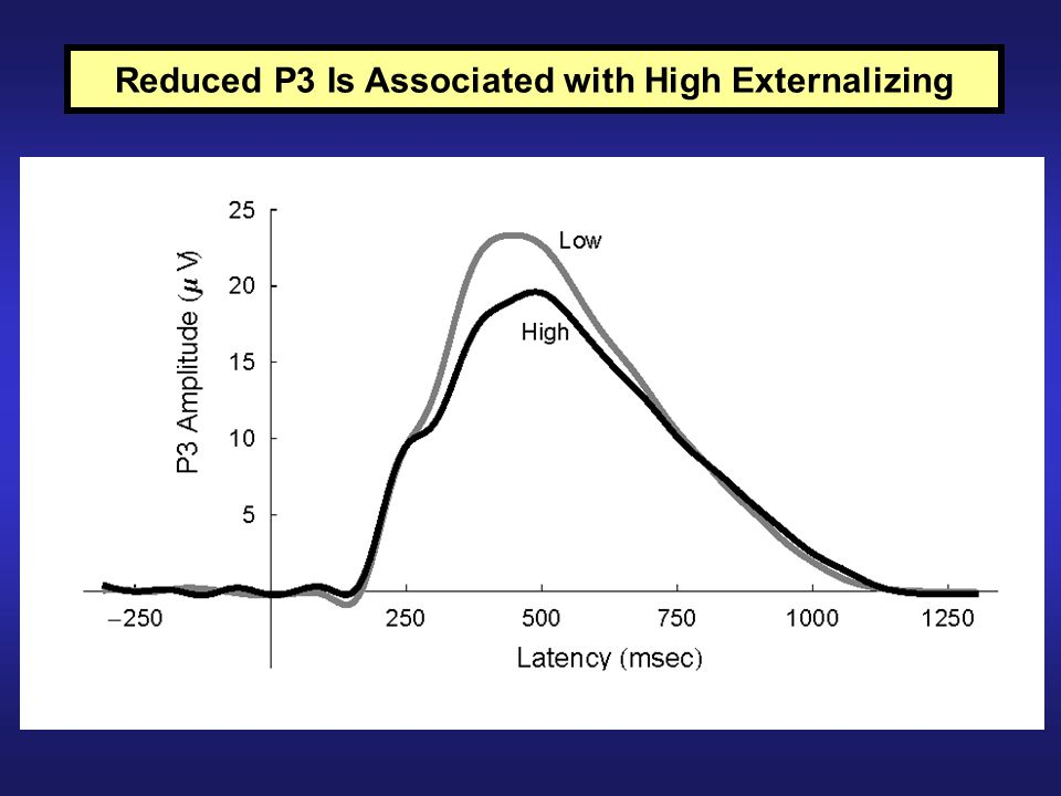 Reduced P3 Is Associated with High Externalizing