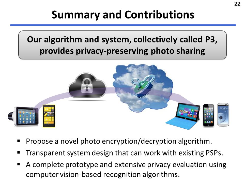 22 Summary and Contributions Our algorithm and system, collectively called P3, provides privacy-preserving photo sharing Our algorithm and system, collectively called P3, provides privacy-preserving photo sharing  Propose a novel photo encryption/decryption algorithm.