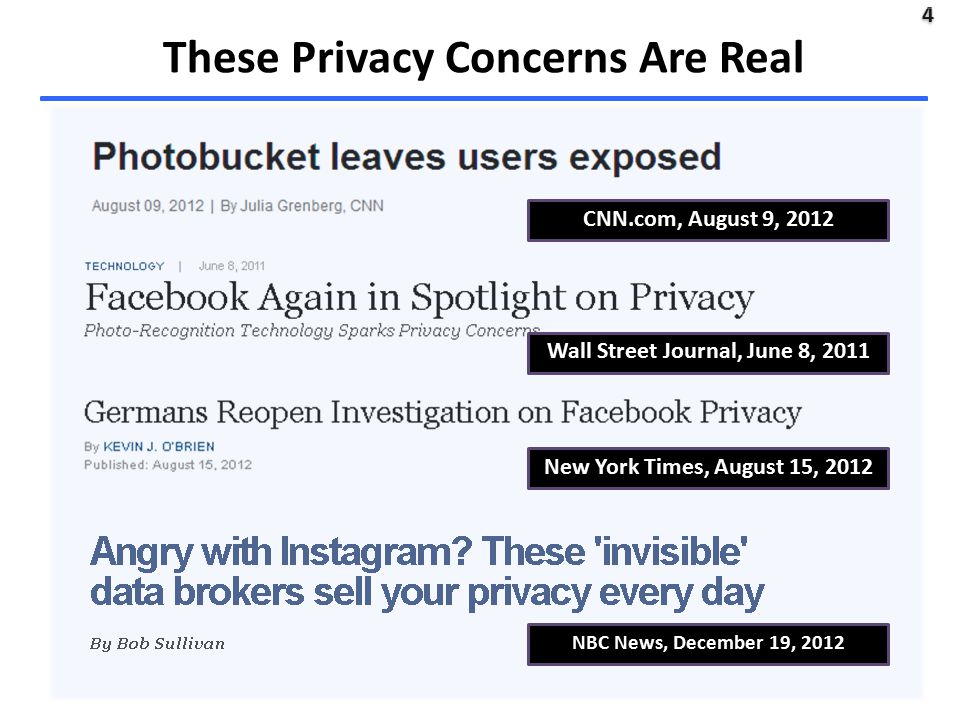 4 4 These Privacy Concerns Are Real NBC News, December 19, 2012 CNN.com, August 9, 2012 Wall Street Journal, June 8, 2011 New York Times, August 15, 2012
