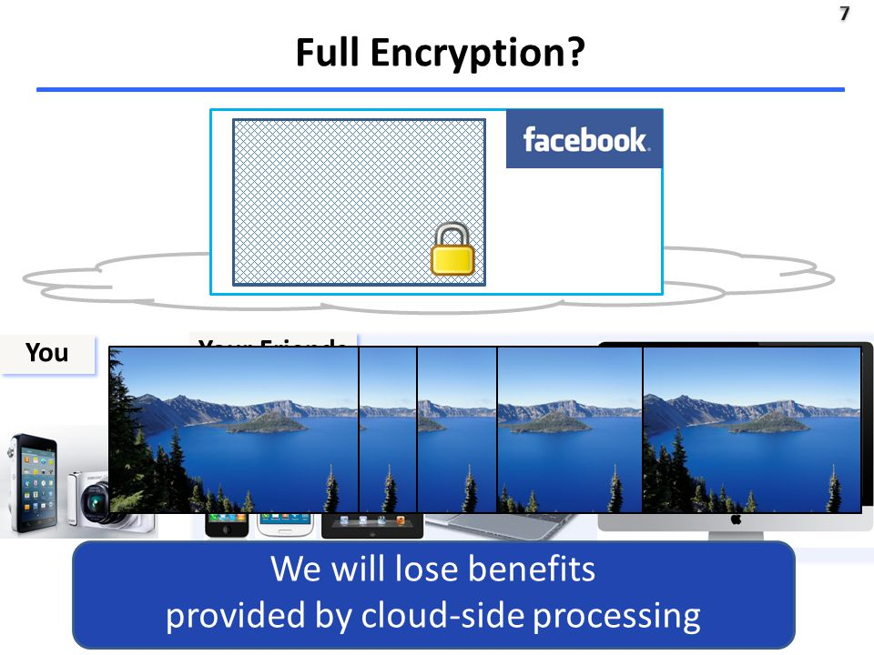 7 7 Your Friends Full Encryption You We will lose benefits provided by cloud-side processing
