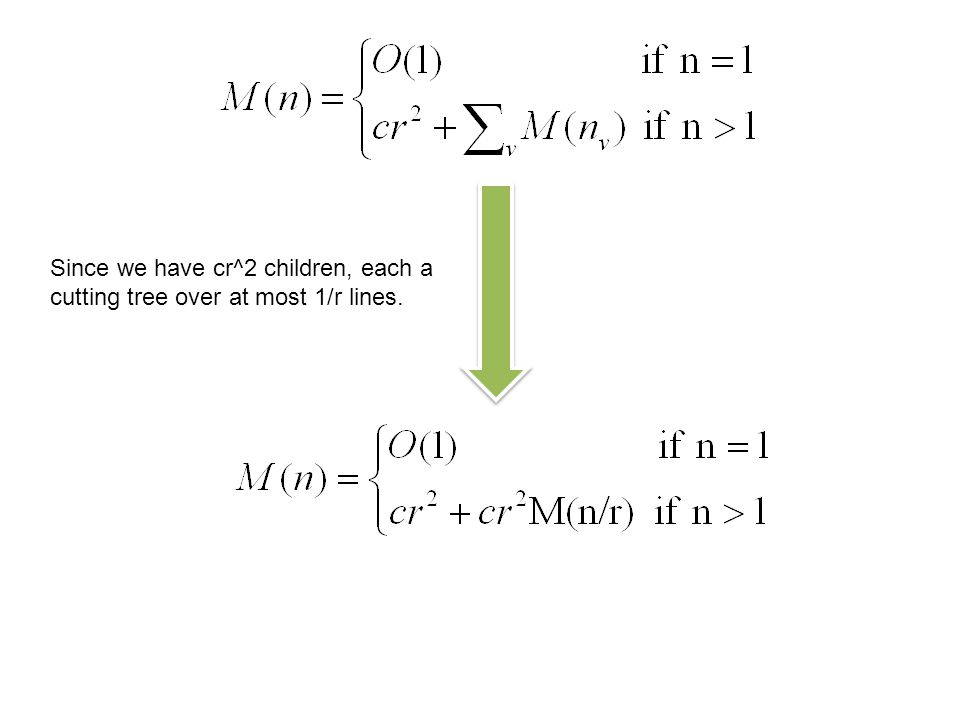 Since we have cr^2 children, each a cutting tree over at most 1/r lines.
