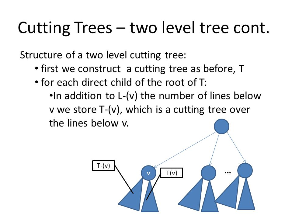 Cutting Trees – two level tree cont.