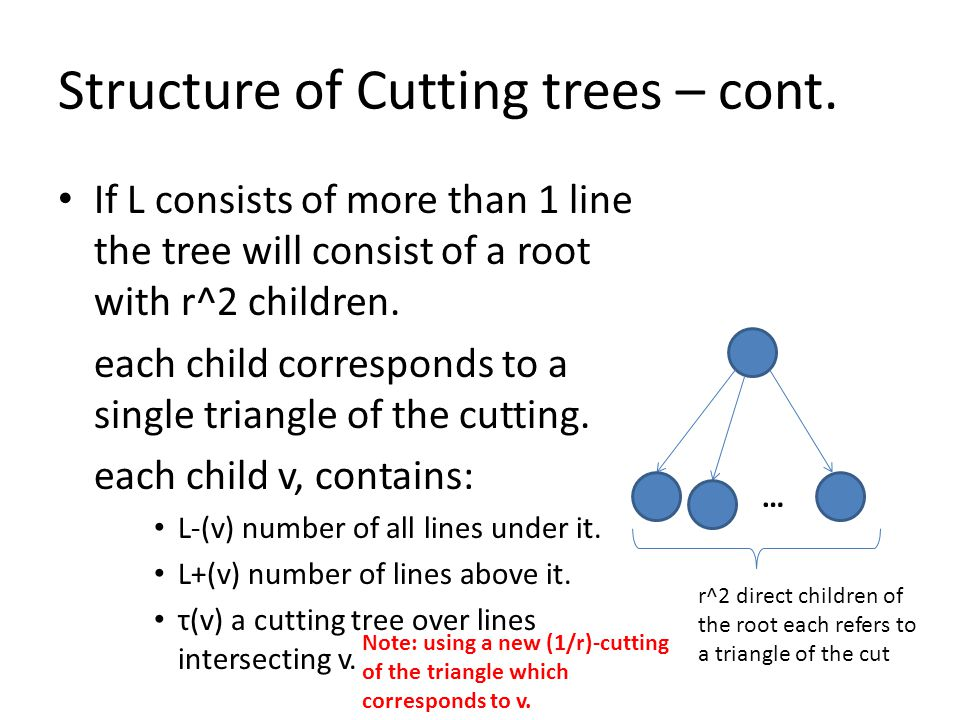 Structure of Cutting trees – cont.